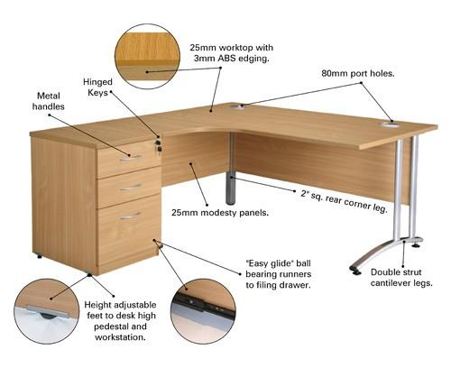 Ideal Radial Desk Range